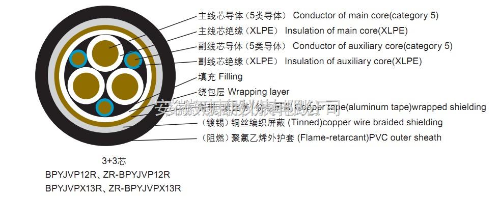 供应变频电缆-3*35+3*10